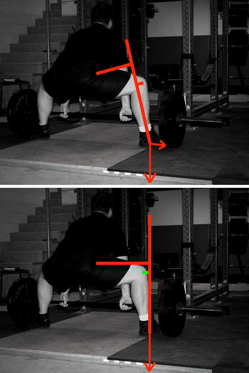 The top picture shows what happens when you account for lateral forces. The hip moment arm gets longer, and the knee flexor moment increases. The bottom picture, discounting the lateral forces, shows a slight knee EXTENSOR moment arm, and a much larger hip moment arm.